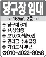 상가임대(010-4022-8058)